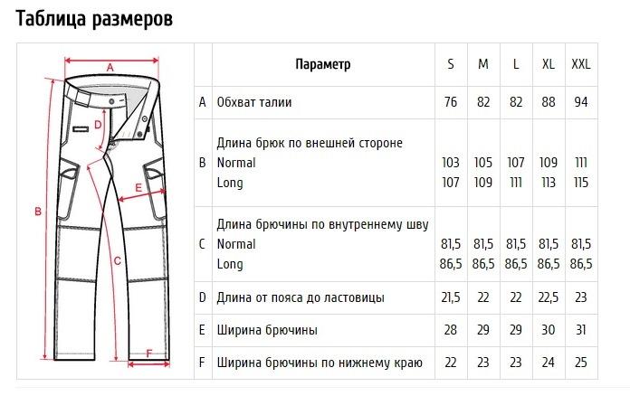 Размер Брюк 38
